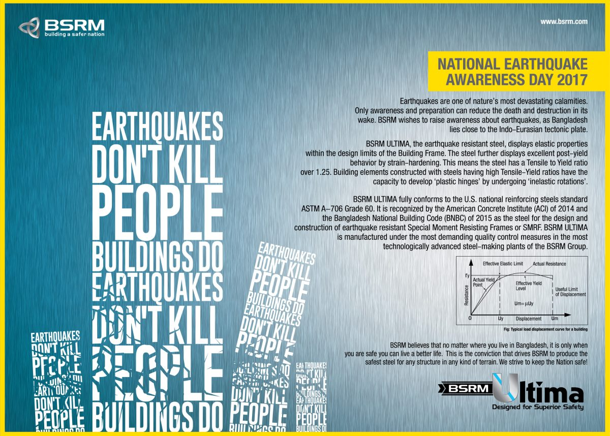 Earthquakes Dont Kill People, Unsafe Constructions Do